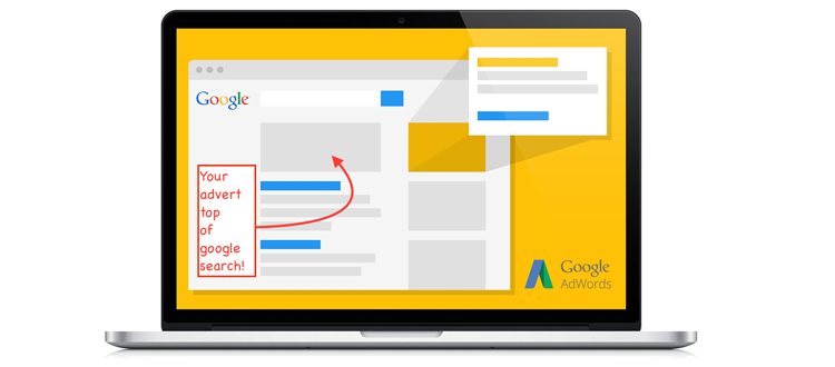 SLIP-UPS-THAT-SABOTAGED-YOUR-ADWORDS-CAMPAIGN